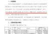 中国上市公司卖400套房产救急,做实业不如炒房子?