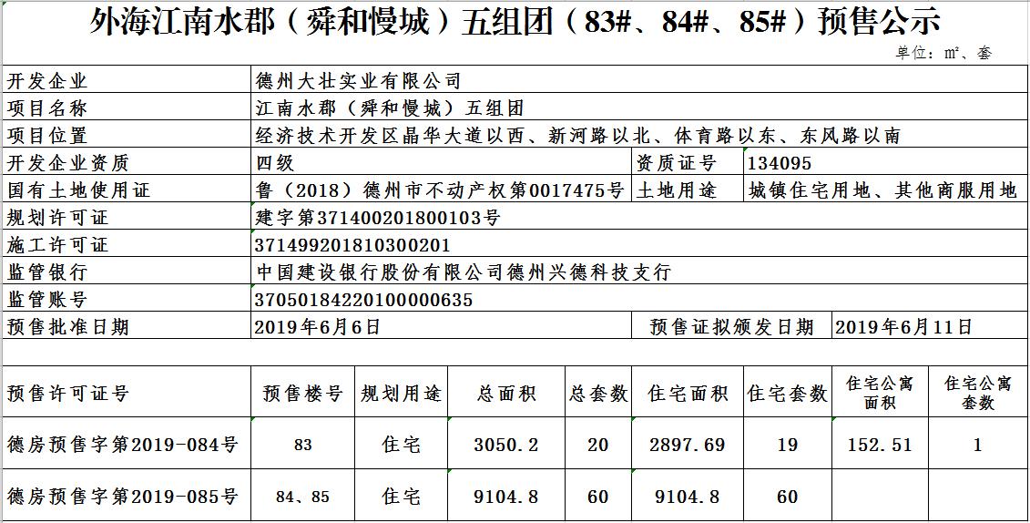 外海江南水郡(舜和慢城)五组团(83#、84#、85#)预售公示