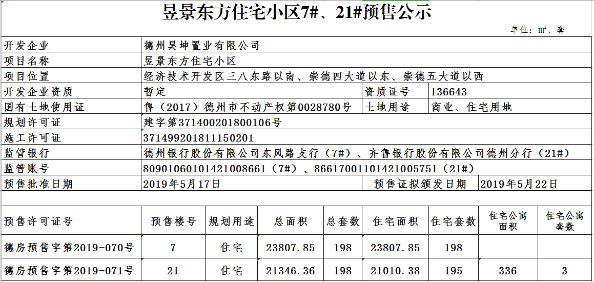 昱景东方住宅小区7#、21#预售公示