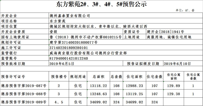 东方紫苑2#、3#、4#、5#销售公示