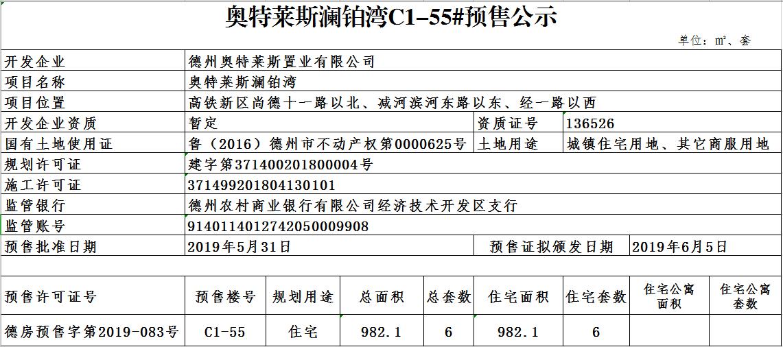 奥特莱斯澜铂湾C1-55#预售公示