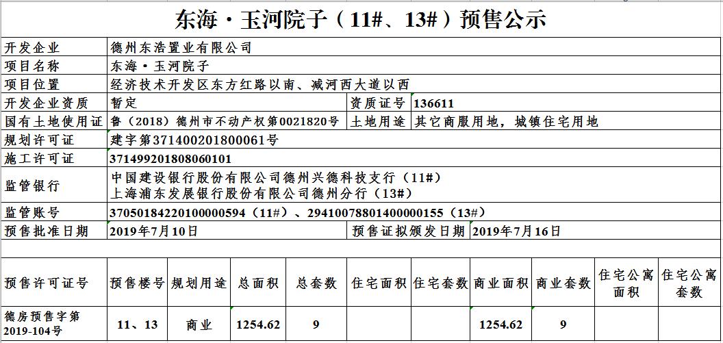 东海·玉河院子(11#、13#)预售公示
