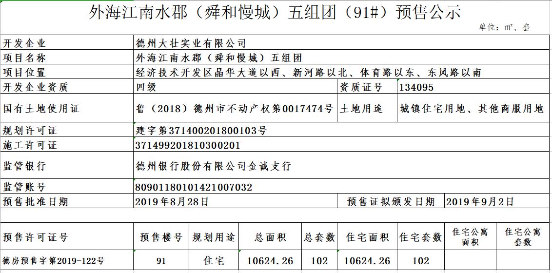 外海江南水郡(舜和慢城)五组团(91#)预售公示.png