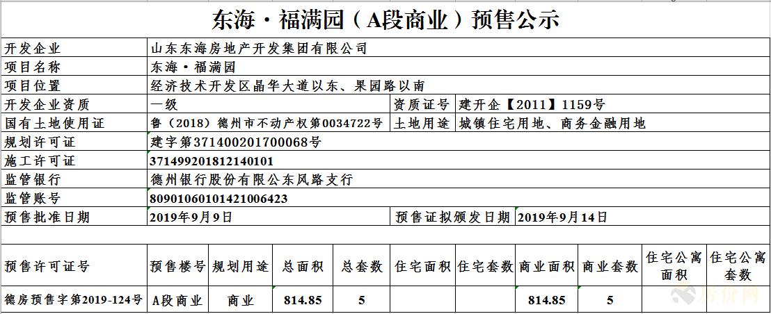 东海·福满园(A段商业)销售公示
