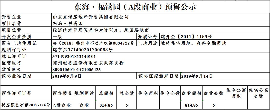 东海·福满园(A段商业)预售公示