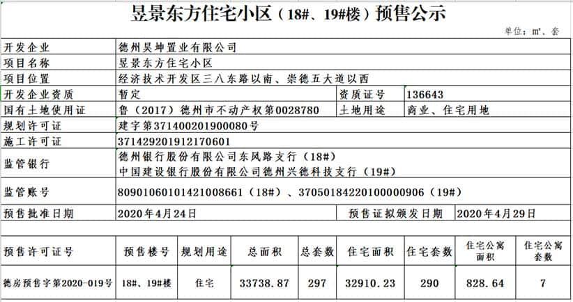 昱景东方住宅小区18#、19#楼预售公示.jpg