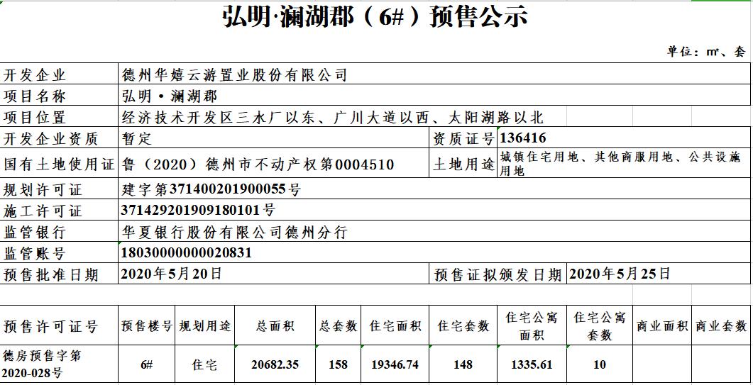 弘明·澜湖郡(6#)预售公示.png