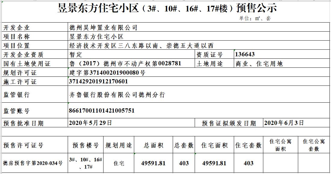 昱景东方住宅小区(3#、10#、16#、17#楼)预售公示.png
