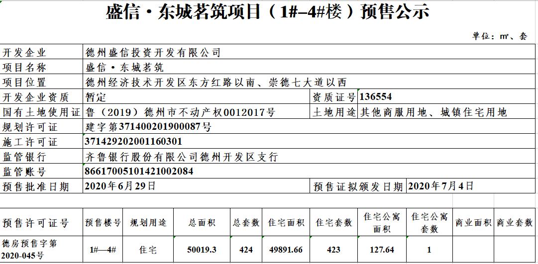 盛信东城茗筑.png