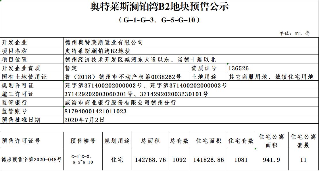 奥特莱斯澜铂湾B2地块预售公示 (G-1~G-3、G-5~G-10).png