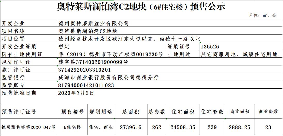 奥特莱斯澜铂湾C2地块(6#住宅楼)预售公示.png
