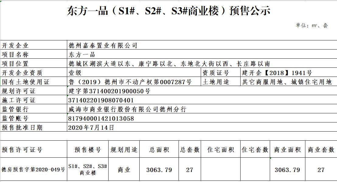 东方一品S1#、S2#、S3#商业楼预售公示.png