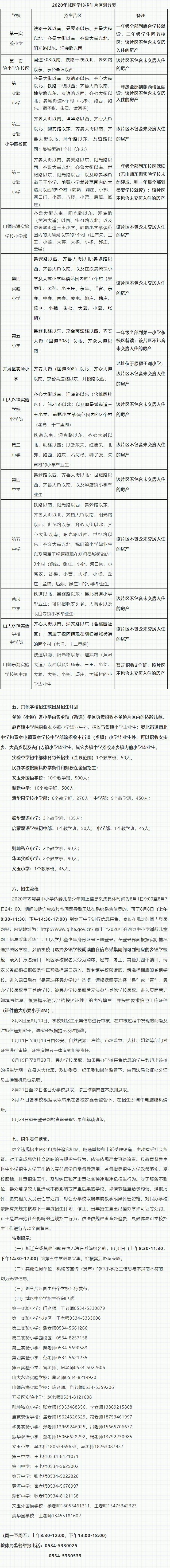 齐河县2020年中小学招生工作指南.png