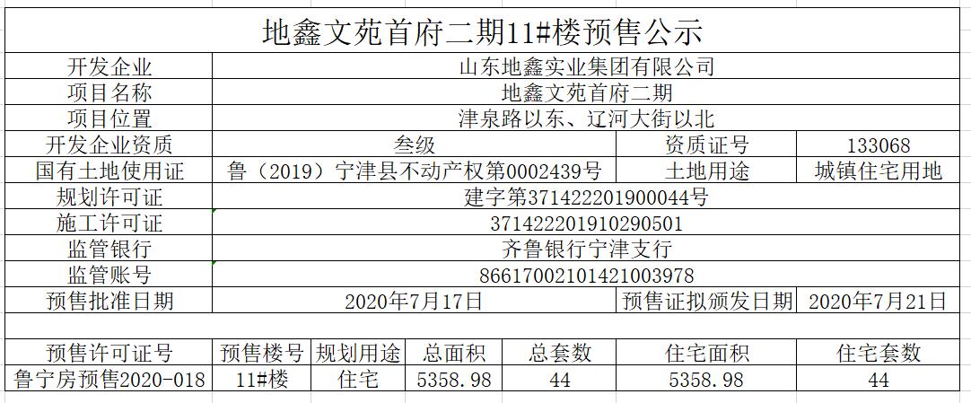 地鑫文苑首府二期11号楼预售公示.png