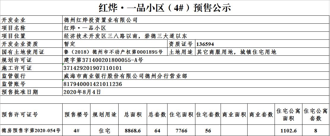 红烨·一品小区(4#)预售公示.png