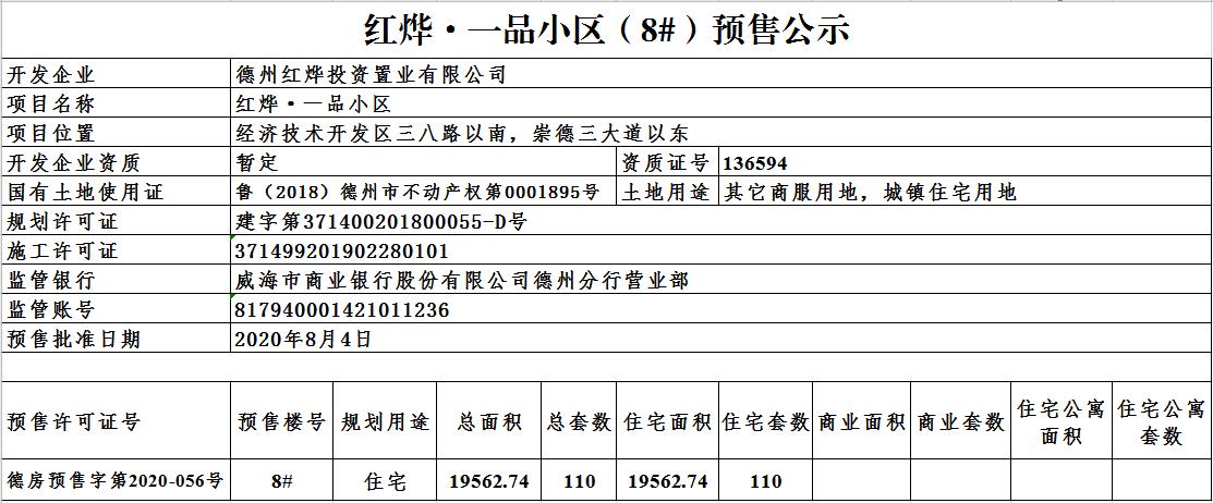 红烨·一品小区(8#)预售公示.png