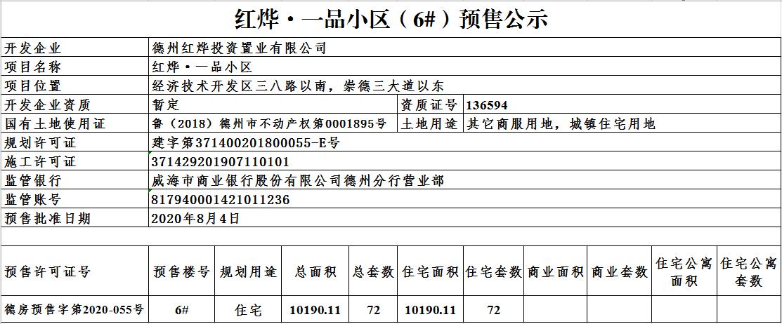 红烨·一品小区(6#)预售公示.png