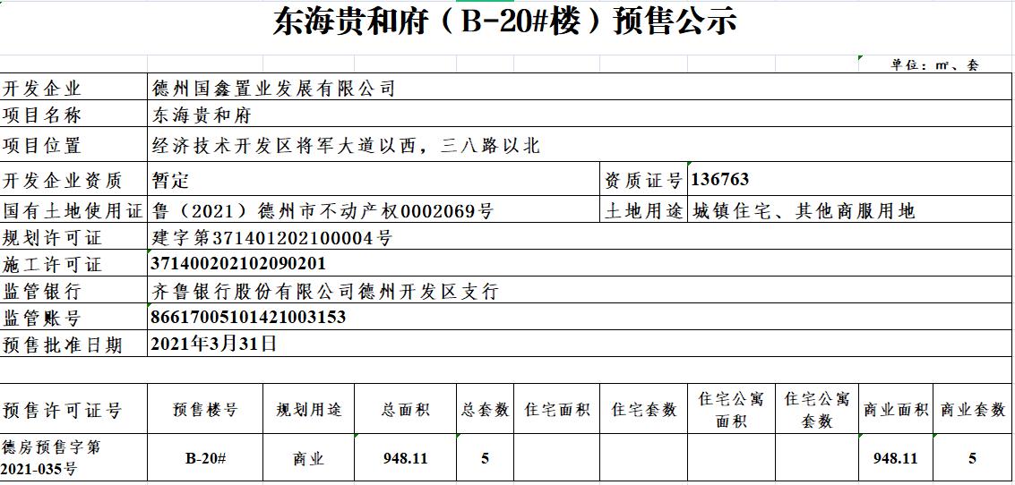 东海贵和府(B-20#楼)预售公示.png