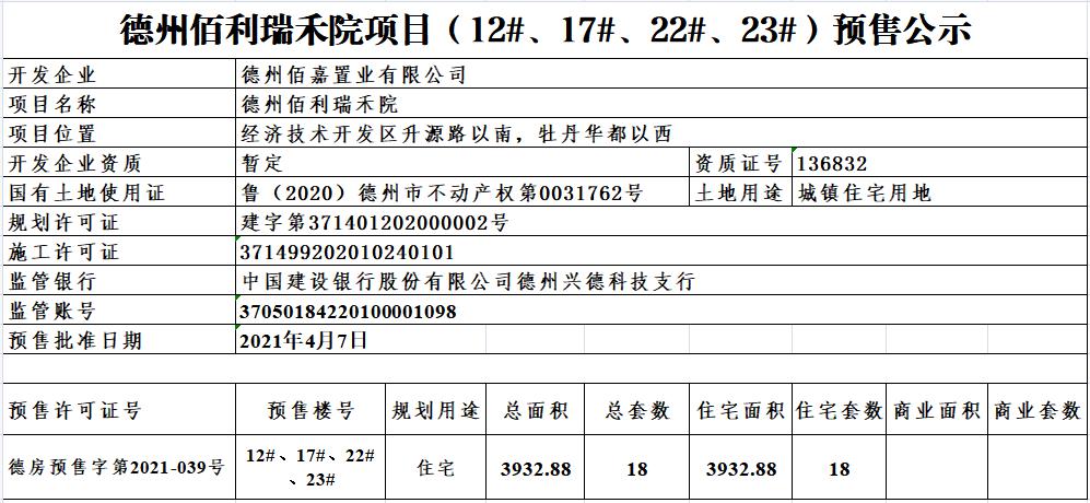 佰利瑞禾院项目(12#、17#、22#、23#)预售公示.png