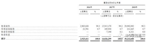 中梁控股再战港股:激进地产黑马忙于拿地耽搁上市进程?